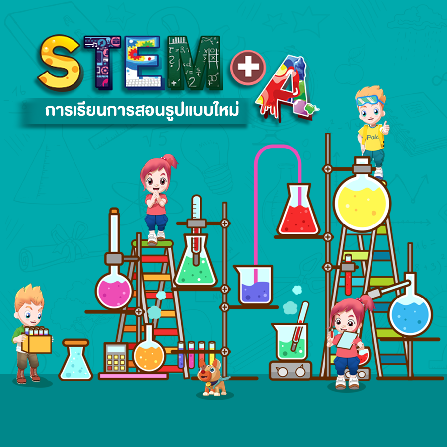 Imagineering STEM+A services